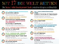 Ringvorlesung MIT 17 DIE WELT RETTEN  © sustainability4u.at